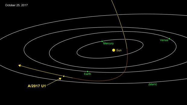 Canadian astronomer spots visitor from beyond our solar system