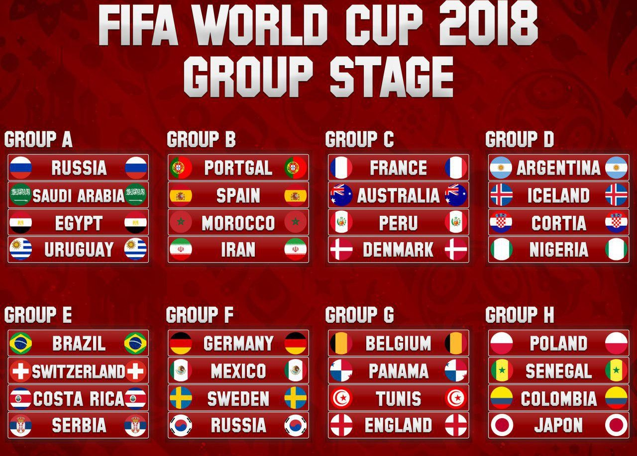 The World Cup draw is complete: See the groups