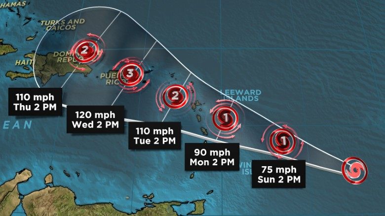 Maria is expected to get stronger in a hurry as it takes aim at the Caribbean islands devastated by Irma