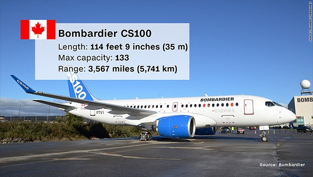 Canadas Bombardier gets big win over Boeing