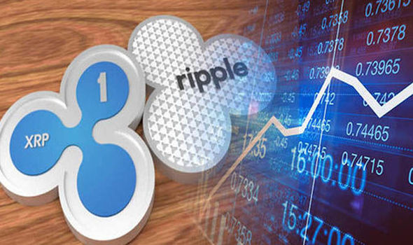 RIPPLE to become the new BITCOIN? Surge in new cryptocurrency as banks FAVOUR it