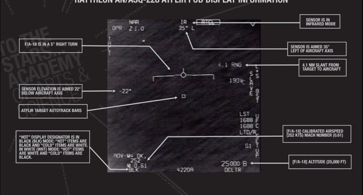 Declassified Military Video Shows Fast-Moving UFO Tracked By Navy Fighter Pilots