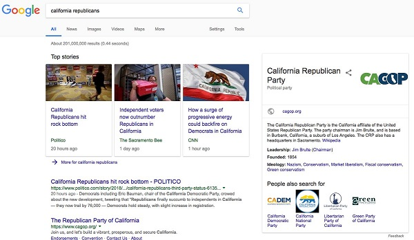 Google under fire for listing Nazism as the ideology of the California Republican Party