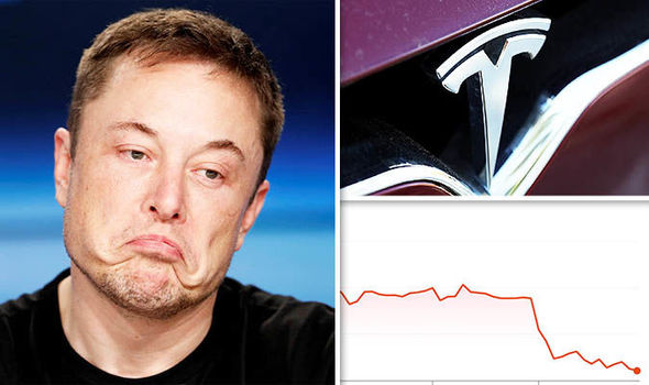 Tesla shares SINK after Elon Musk details 'EXCRUCIATING year' in emotional interview