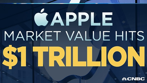 Apple is now worth $1,000,000,000,000
