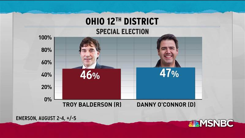 Ohio special election, Different point of view