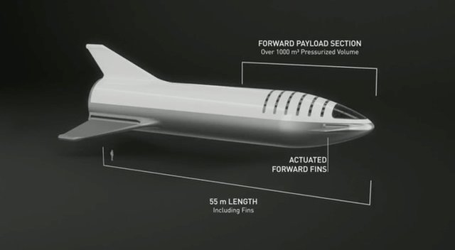 SpaceXs New BFR Spaceship Really Does Look Like Tintins Moon Rocket
