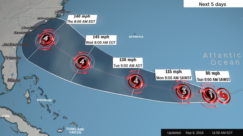 Florence upgraded to hurricane, could threaten East Coast this week