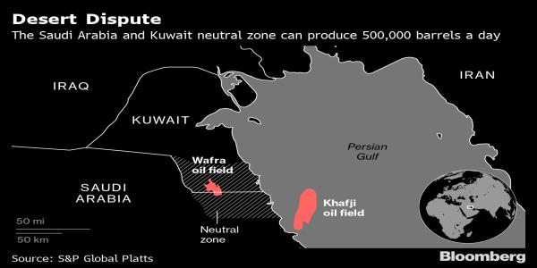 Kuwait Sees Neutral Zone Oil Pact With Saudis Within 45 Days