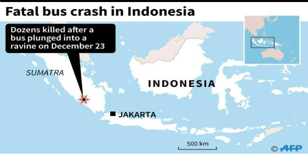 Death toll in Indonesia bus plunge rises to 35 as more victims found
